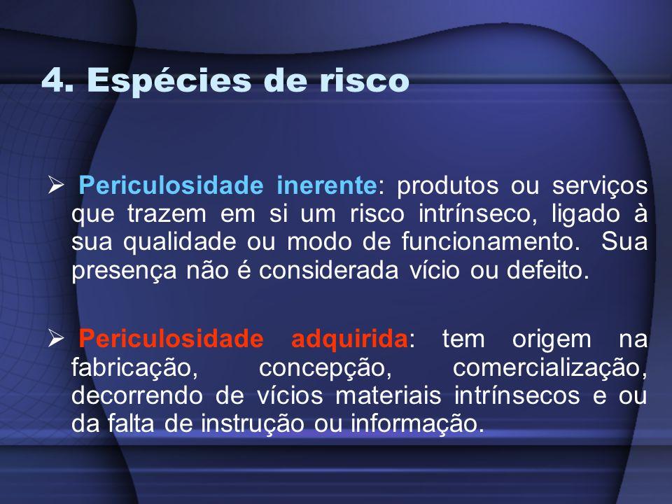 4. Espécies de risco Periculosidade inerente: produtos ou serviços que trazem em si um risco intrínseco, ligado à sua qualidade ou modo de funcionamen