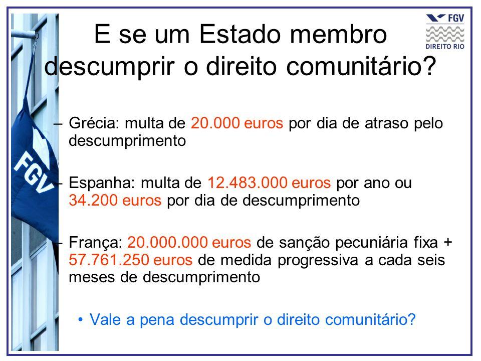 E se um Estado membro descumprir o direito comunitário? –Grécia: multa de 20.000 euros por dia de atraso pelo descumprimento –Espanha: multa de 12.483