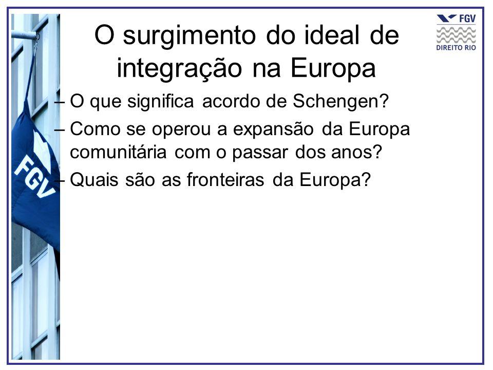 O surgimento do ideal de integração na Europa –O que significa acordo de Schengen? –Como se operou a expansão da Europa comunitária com o passar dos a