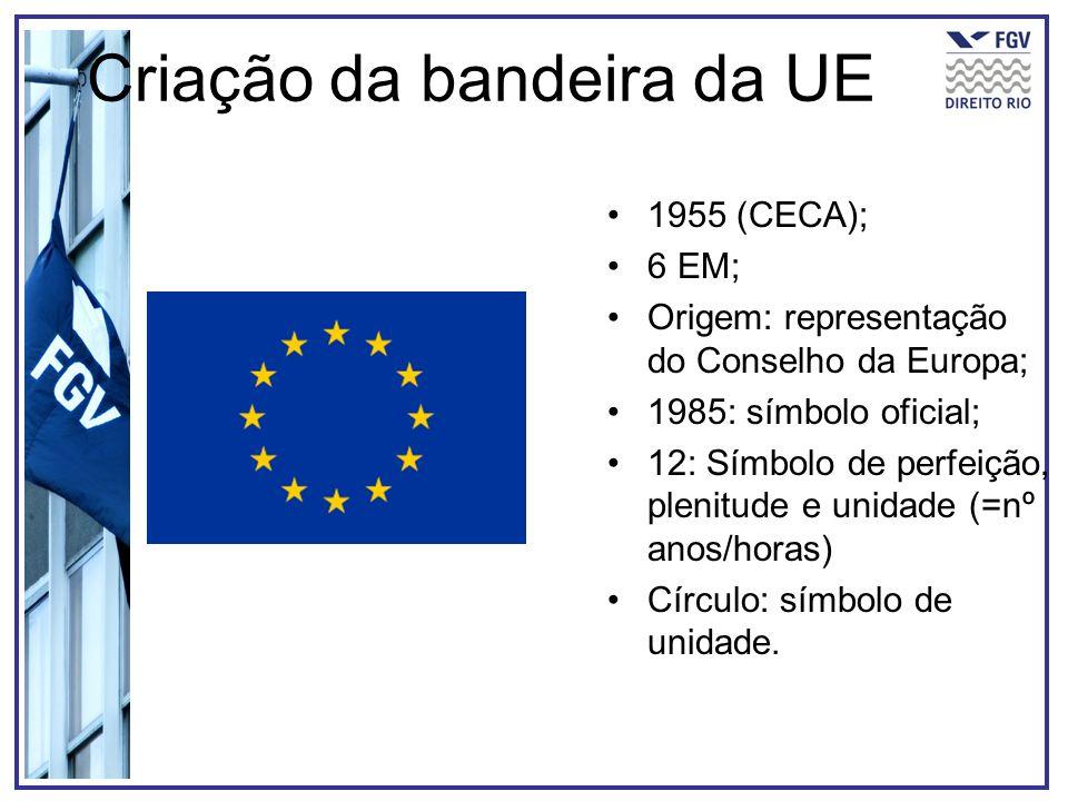 Criação da bandeira da UE 1955 (CECA); 6 EM; Origem: representação do Conselho da Europa; 1985: símbolo oficial; 12: Símbolo de perfeição, plenitude e