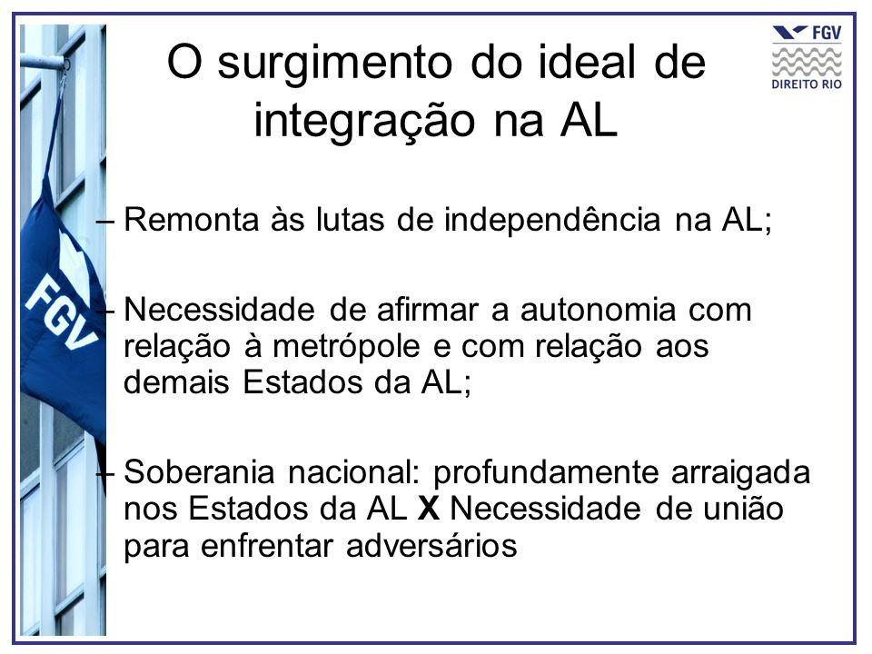 O surgimento do ideal de integração na AL –Remonta às lutas de independência na AL; –Necessidade de afirmar a autonomia com relação à metrópole e com