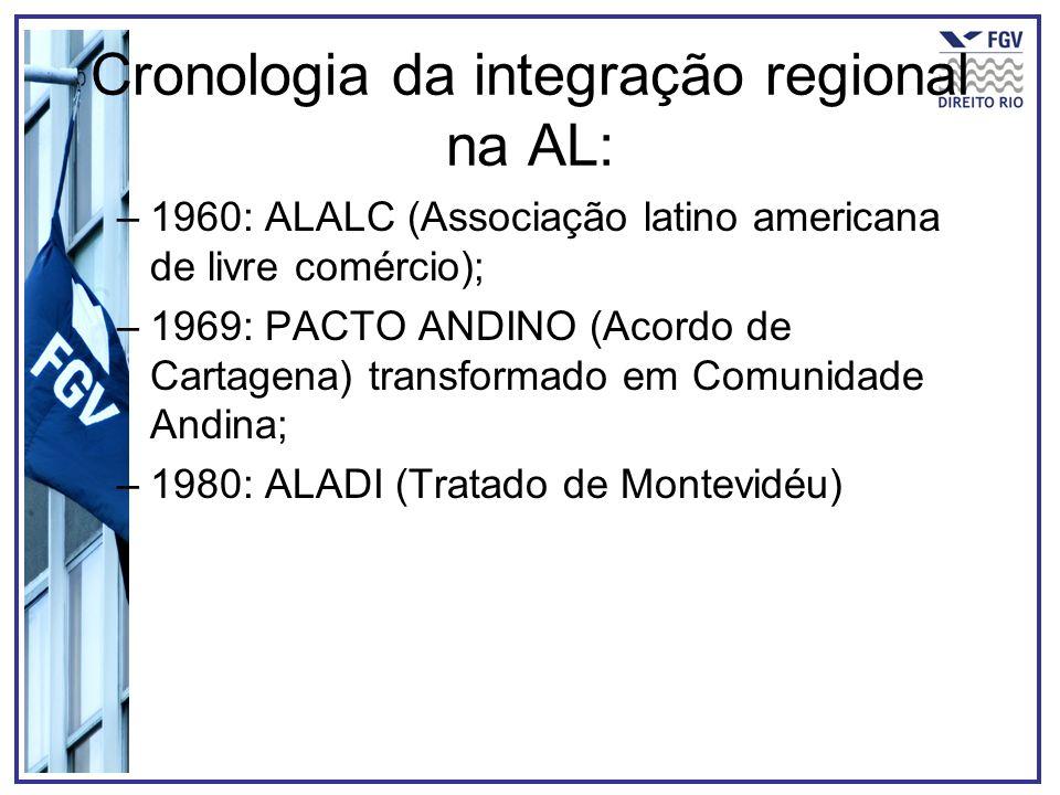 Cronologia da integração regional na AL: –1960: ALALC (Associação latino americana de livre comércio); –1969: PACTO ANDINO (Acordo de Cartagena) trans