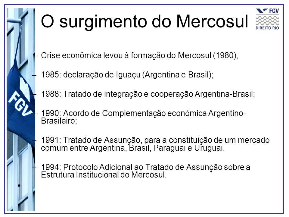 O surgimento do Mercosul –Crise econômica levou à formação do Mercosul (1980); –1985: declaração de Iguaçu (Argentina e Brasil); –1988: Tratado de int