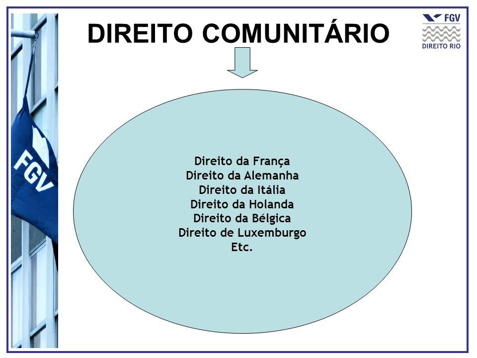 Cronologia da integração regional na AL: –1960: ALALC (Associação latino americana de livre comércio); –1969: PACTO ANDINO (Acordo de Cartagena) transformado em Comunidade Andina; –1980: ALADI (Tratado de Montevidéu)