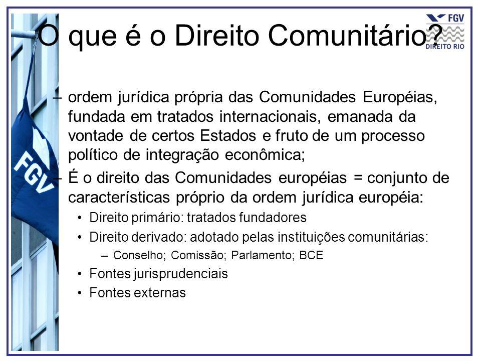 O que é o Direito Comunitário? –ordem jurídica própria das Comunidades Européias, fundada em tratados internacionais, emanada da vontade de certos Est