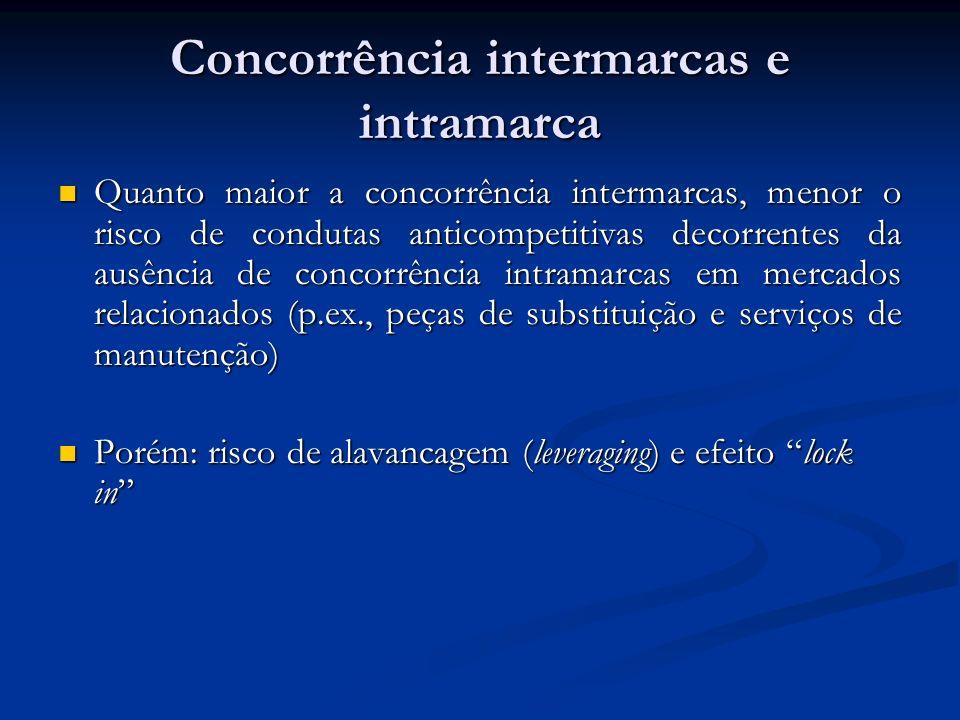 Concorrência intermarcas e intramarca Quanto maior a concorrência intermarcas, menor o risco de condutas anticompetitivas decorrentes da ausência de c