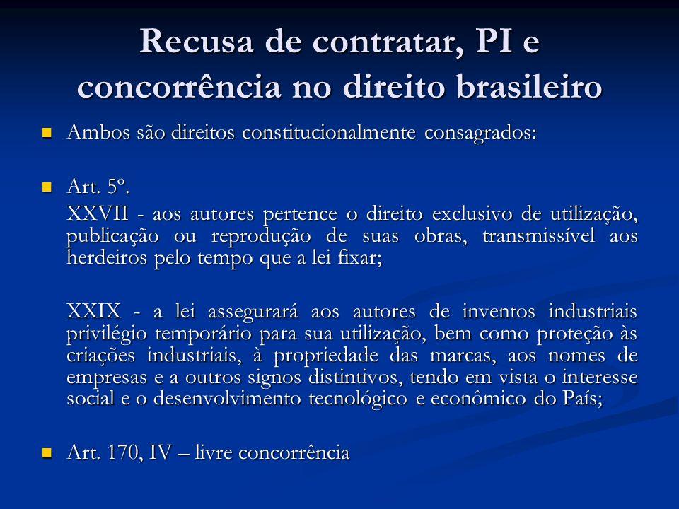 Recusa de contratar, PI e concorrência no direito brasileiro Ambos são direitos constitucionalmente consagrados: Ambos são direitos constitucionalment