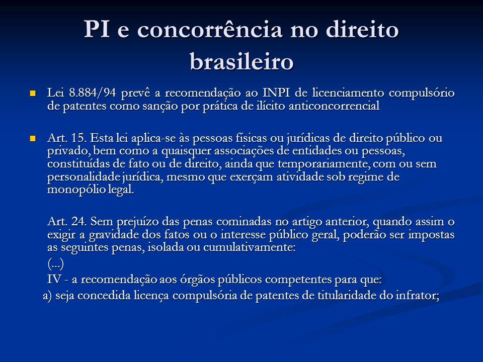 PI e concorrência no direito brasileiro Lei 8.884/94 prevê a recomendação ao INPI de licenciamento compulsório de patentes como sanção por prática de