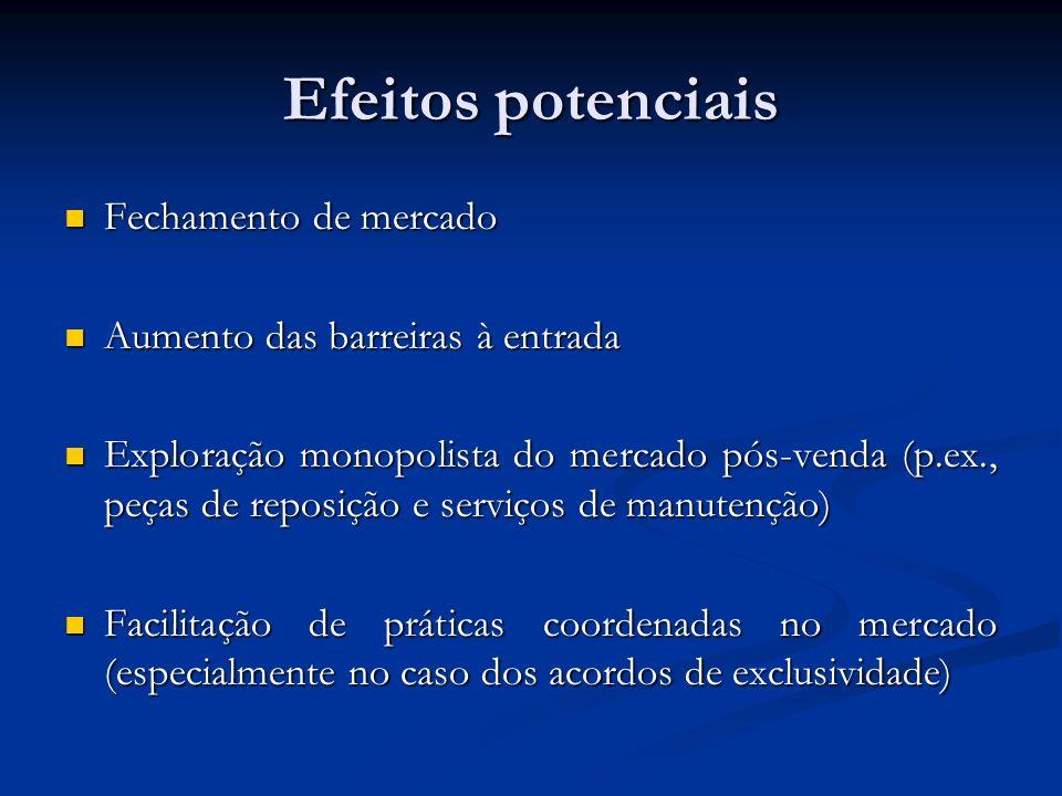PI e concorrência no direito brasileiro Lei 8.884/94 prevê a recomendação ao INPI de licenciamento compulsório de patentes como sanção por prática de ilícito anticoncorrencial Lei 8.884/94 prevê a recomendação ao INPI de licenciamento compulsório de patentes como sanção por prática de ilícito anticoncorrencial Art.