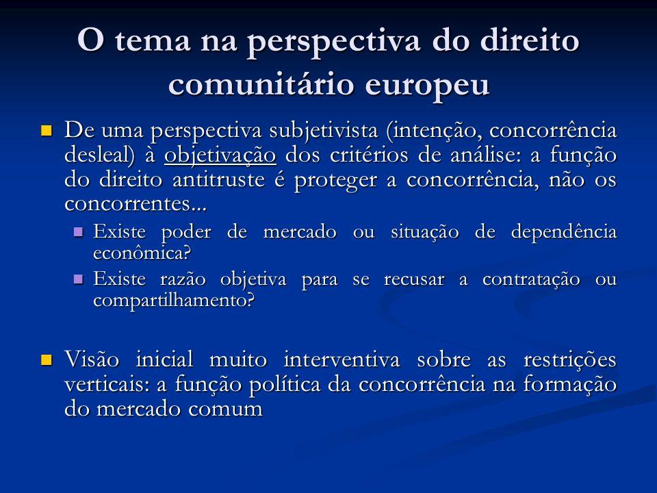 O tema na perspectiva do direito comunitário europeu De uma perspectiva subjetivista (intenção, concorrência desleal) à objetivação dos critérios de a