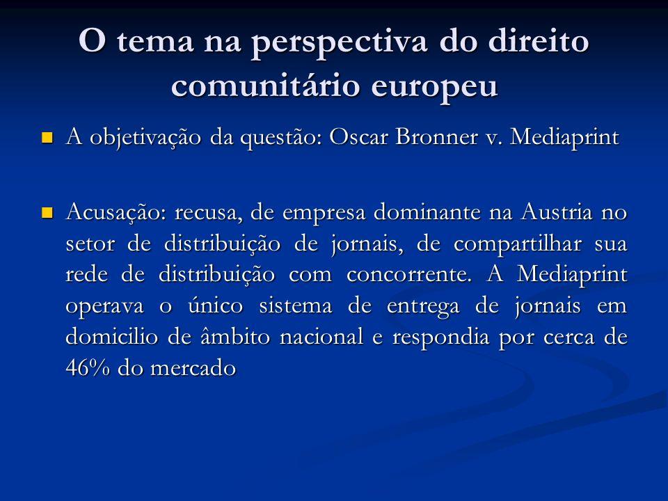O tema na perspectiva do direito comunitário europeu A objetivação da questão: Oscar Bronner v. Mediaprint A objetivação da questão: Oscar Bronner v.