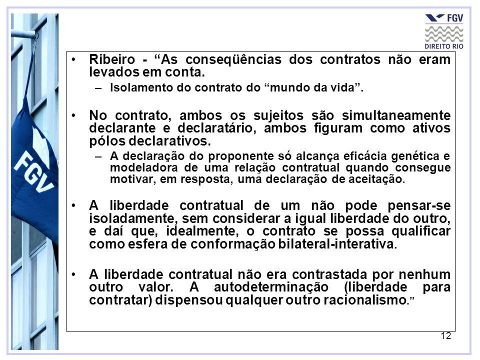 12 Ribeiro - As conseqüências dos contratos não eram levados em conta. –Isolamento do contrato do mundo da vida. No contrato, ambos os sujeitos são si