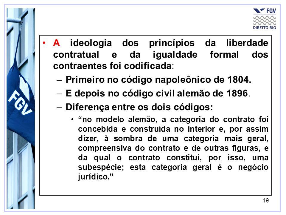 19 A ideologia dos princípios da liberdade contratual e da igualdade formal dos contraentes foi codificada: –Primeiro no código napoleônico de 1804. –