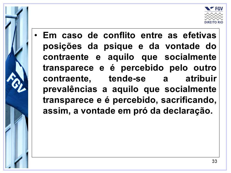 33 Em caso de conflito entre as efetivas posições da psique e da vontade do contraente e aquilo que socialmente transparece e é percebido pelo outro c