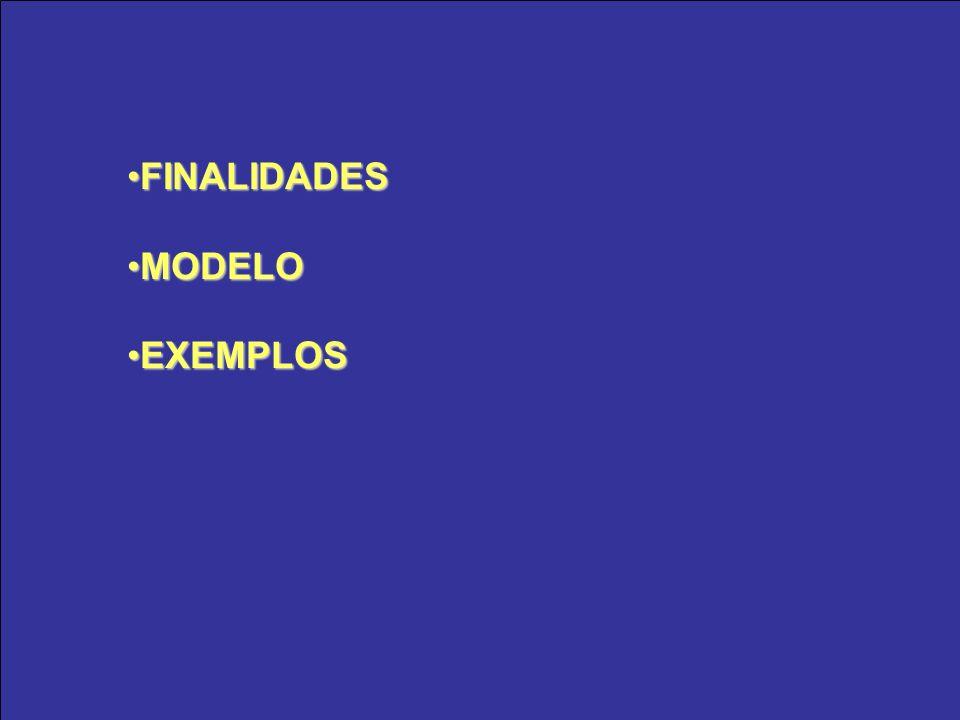 FINALIDADESFINALIDADES MODELOMODELO EXEMPLOSEXEMPLOS