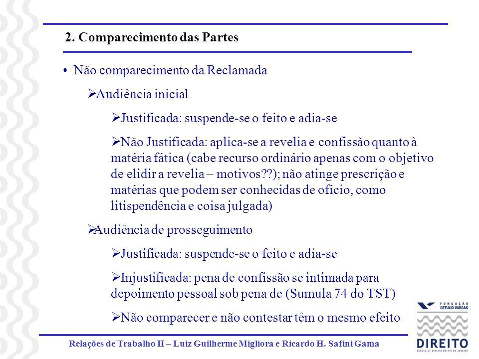 Relações de Trabalho II – Luiz Guilherme Migliora e Ricardo H. Safini Gama 2. Comparecimento das Partes Não comparecimento da Reclamada Audiência inic