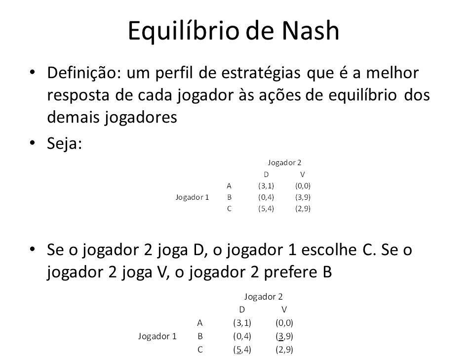 Equilíbrio de Nash Definição: um perfil de estratégias que é a melhor resposta de cada jogador às ações de equilíbrio dos demais jogadores Seja: Se o
