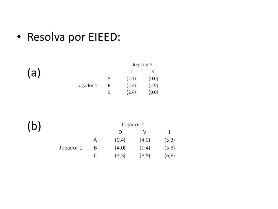 Estratégias Fracamente Dominadas Tome o jogo: A estratégia C para o jogador 1 é fracamente dominada pois 5>3 e 5>0 mas 3=3 (dã) Não podemos eliminar a estratégia C pois não se elimina estratégias fracamente dominadas (explicaremos depois o motivo)