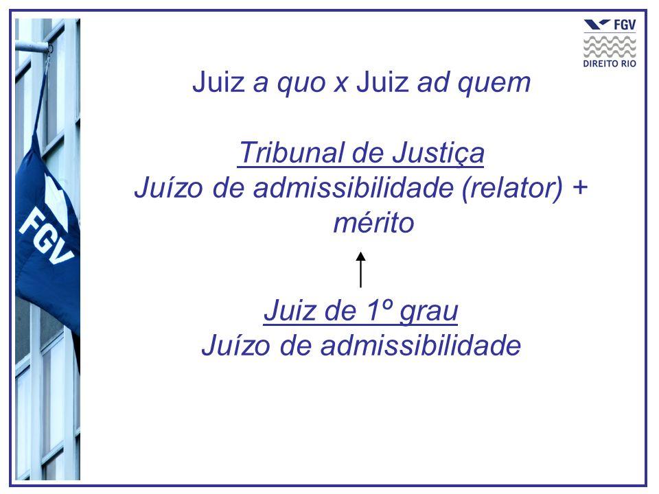 Juiz a quo x Juiz ad quem Tribunal de Justiça Juízo de admissibilidade (relator) + mérito Juiz de 1º grau Juízo de admissibilidade