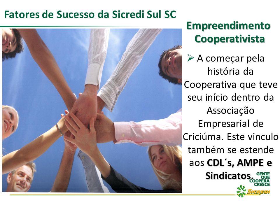 CDL´s, AMPE e Sindicatos. A começar pela história da Cooperativa que teve seu início dentro da Associação Empresarial de Criciúma. Este vinculo também