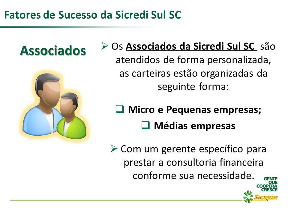 Os Associados da Sicredi Sul SC são atendidos de forma personalizada, as carteiras estão organizadas da seguinte forma: Micro e Pequenas empresas; Méd