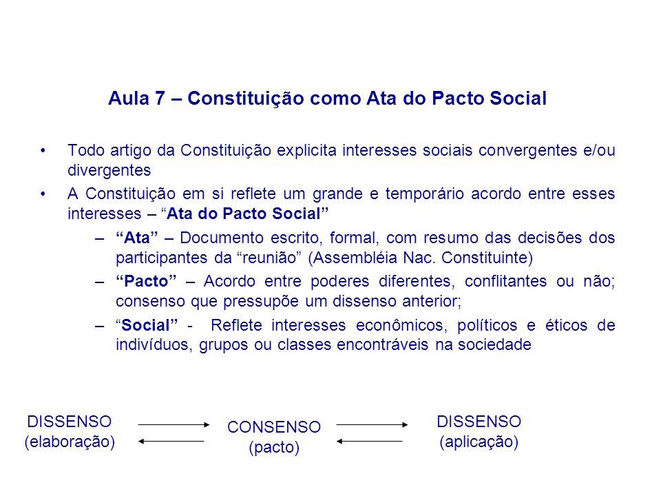 Aula 7 – Constituição como Ata do Pacto Social Todo artigo da Constituição explicita interesses sociais convergentes e/ou divergentes A Constituição e
