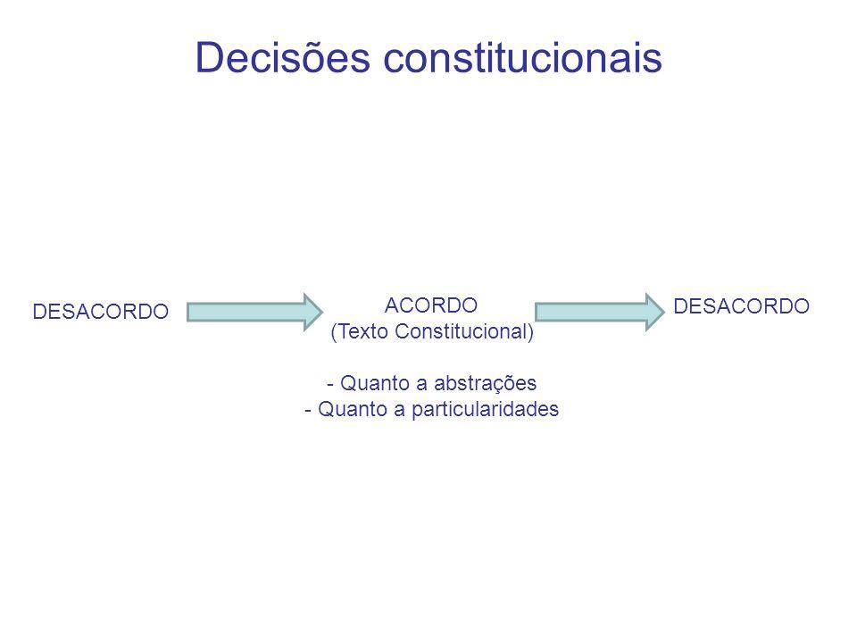 Decisões constitucionais DESACORDO ACORDO (Texto Constitucional) - Quanto a abstrações - Quanto a particularidades