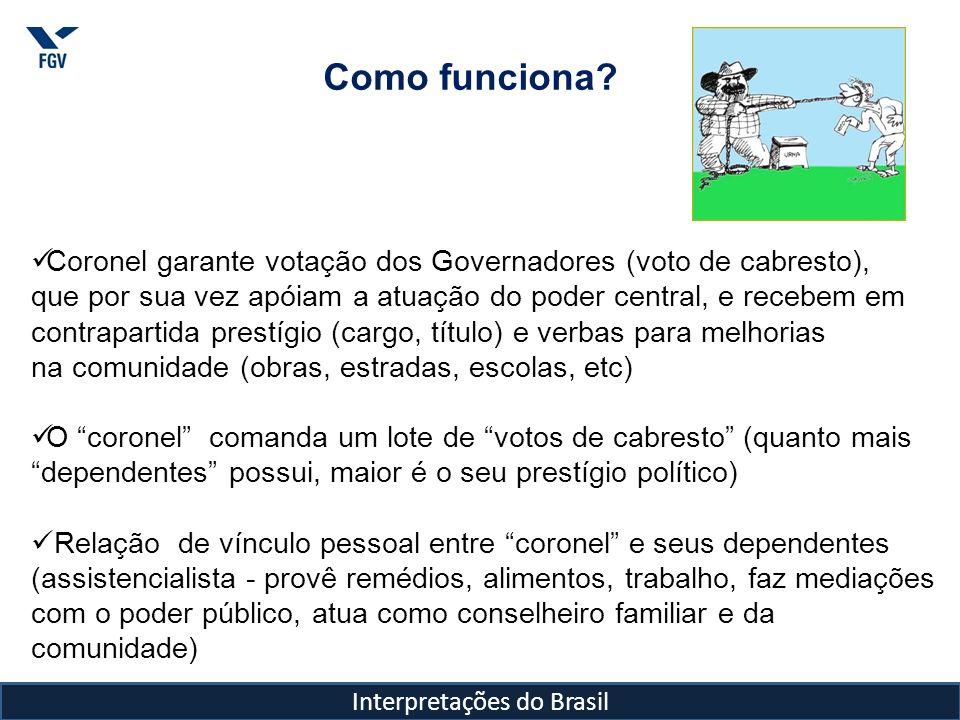 Interpretações do Brasil Como funciona? Coronel garante votação dos Governadores (voto de cabresto), que por sua vez apóiam a atuação do poder central