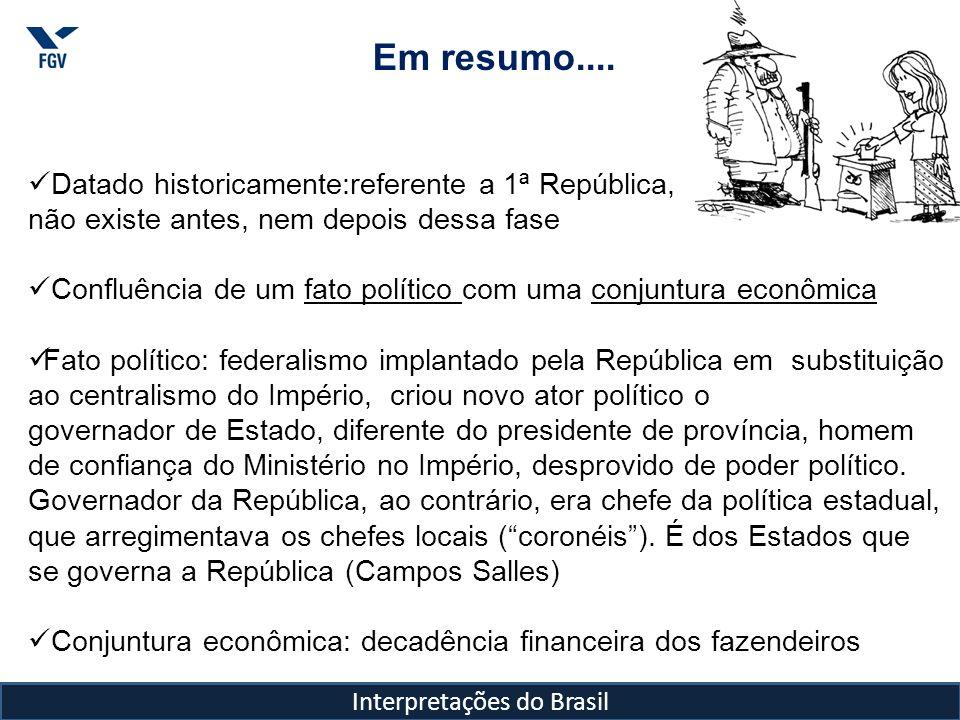 Interpretações do Brasil Em resumo.... Datado historicamente:referente a 1ª República, não existe antes, nem depois dessa fase Confluência de um fato