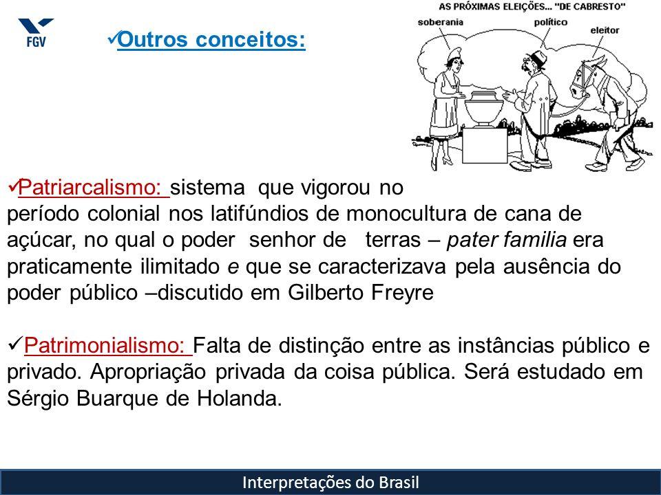 Interpretações do Brasil Outros conceitos: Patriarcalismo: sistema que vigorou no período colonial nos latifúndios de monocultura de cana de açúcar, n