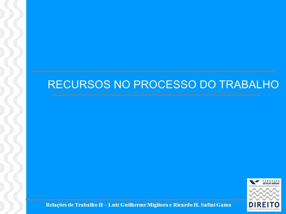 Relações de Trabalho II – Luiz Guilherme Migliora e Ricardo H. Safini Gama RECURSOS NO PROCESSO DO TRABALHO