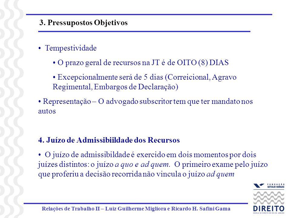 Relações de Trabalho II – Luiz Guilherme Migliora e Ricardo H. Safini Gama 3. Pressupostos Objetivos Tempestividade O prazo geral de recursos na JT é