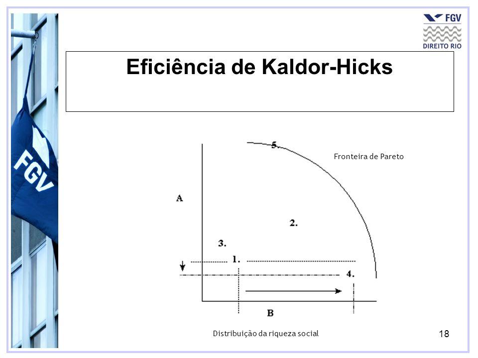 18 Eficiência de Kaldor-Hicks Distribuição da riqueza social Fronteira de Pareto