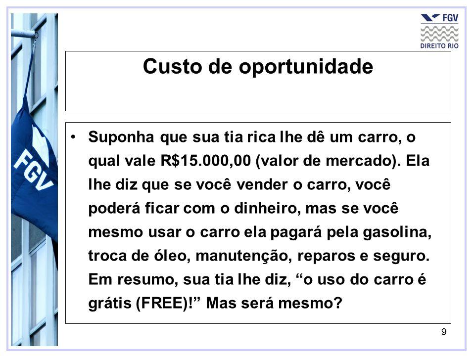 9 Custo de oportunidade Suponha que sua tia rica lhe dê um carro, o qual vale R$15.000,00 (valor de mercado). Ela lhe diz que se você vender o carro,