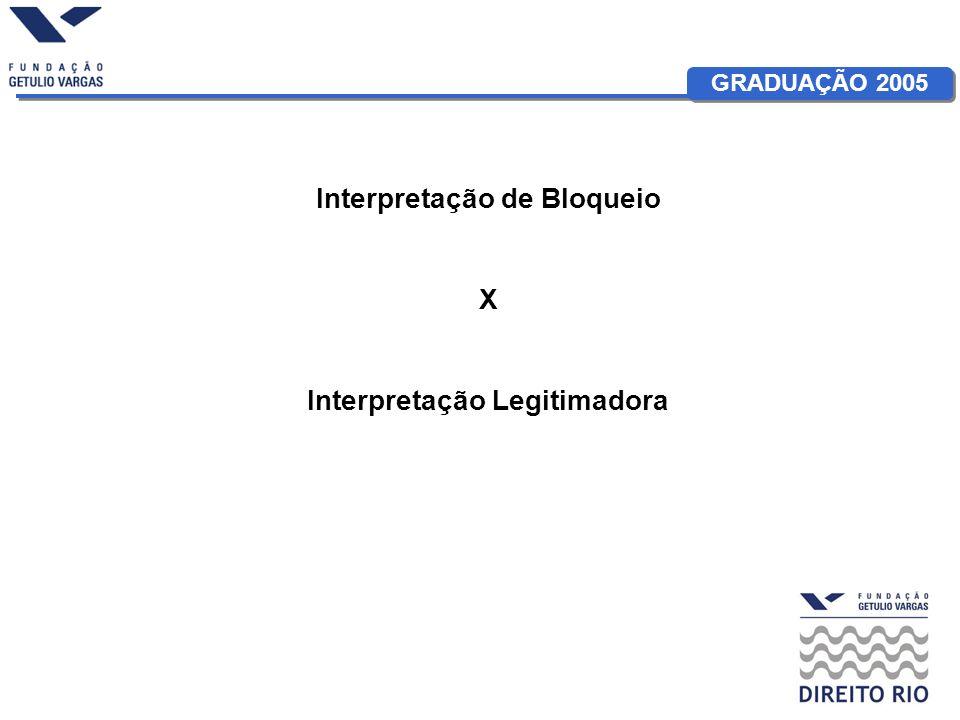 GRADUAÇÃO 2005 Interpretação de Bloqueio X Interpretação Legitimadora