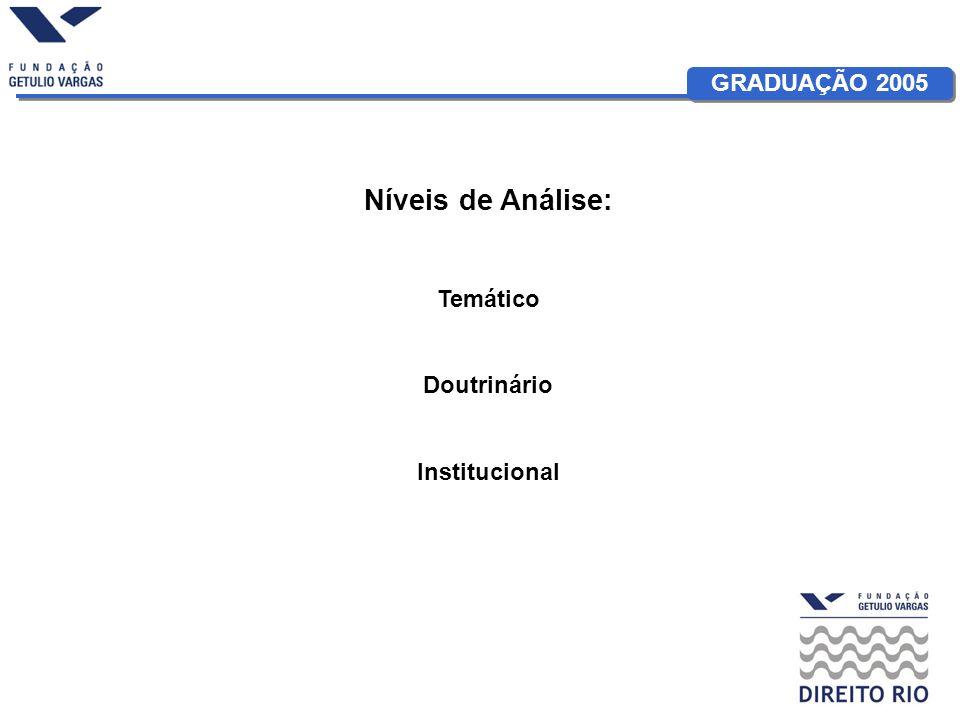 GRADUAÇÃO 2005 Níveis de Análise: Temático Doutrinário Institucional