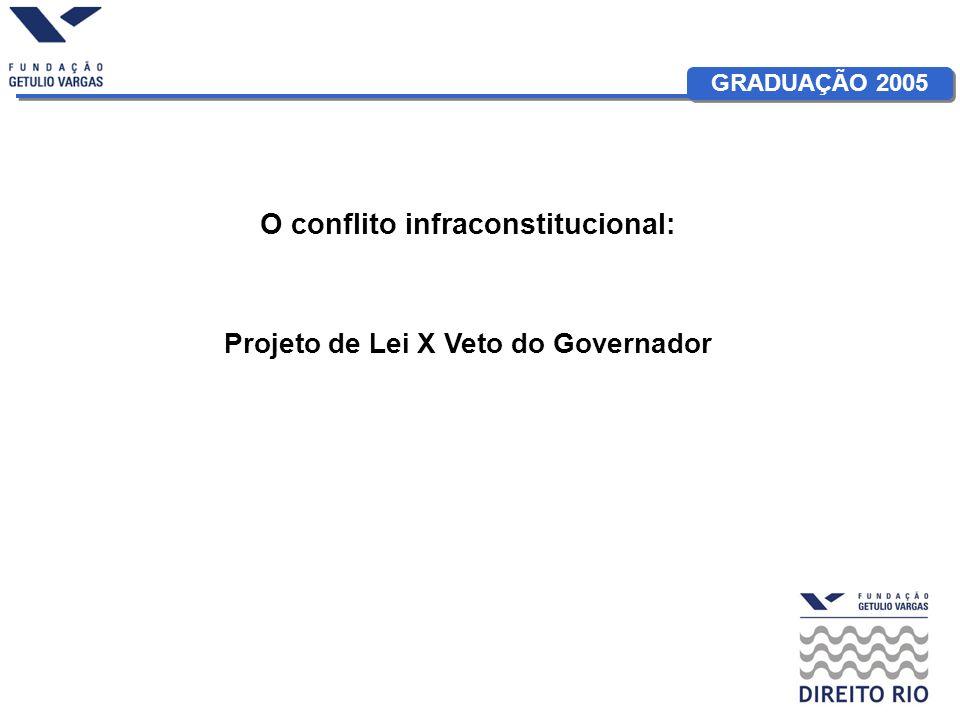 GRADUAÇÃO 2005 O conflito infraconstitucional: Projeto de Lei X Veto do Governador