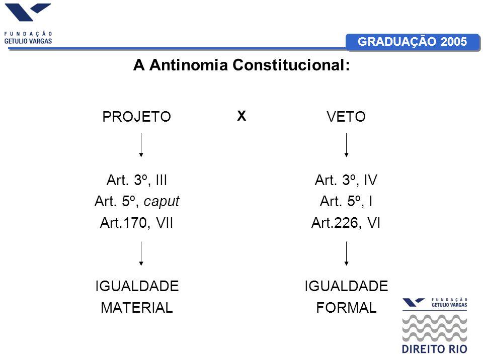 GRADUAÇÃO 2005 A Antinomia Constitucional: PROJETO Art.