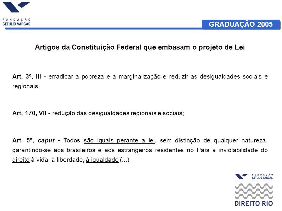 GRADUAÇÃO 2005 Artigos da Constituição Federal que embasam o projeto de Lei Art.