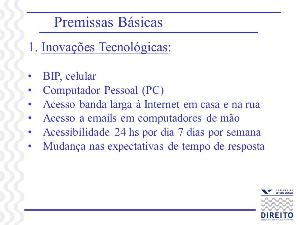 Premissas Básicas 1.
