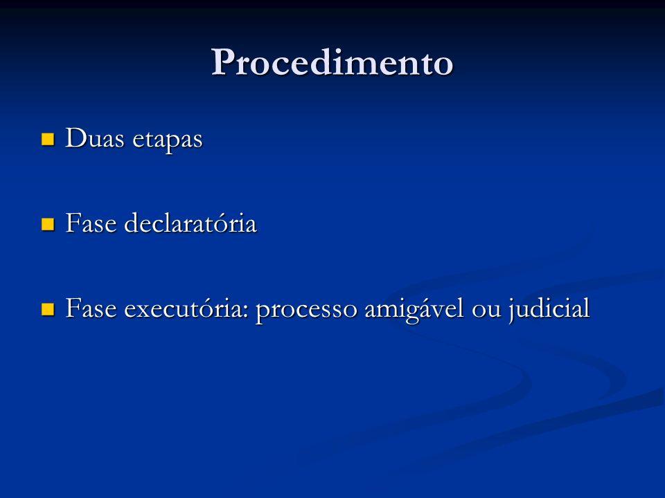 Procedimento Duas etapas Duas etapas Fase declaratória Fase declaratória Fase executória: processo amigável ou judicial Fase executória: processo amig