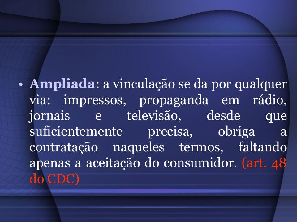 Oferta: Vinculante (art. 30); Indeterminada; Clara (art. 31); Ampliada (arts. 30 e 48);