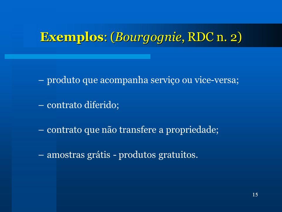 15 Exemplos: (Bourgognie, RDC n. 2) –produto que acompanha serviço ou vice-versa; –contrato diferido; –contrato que não transfere a propriedade; –amos