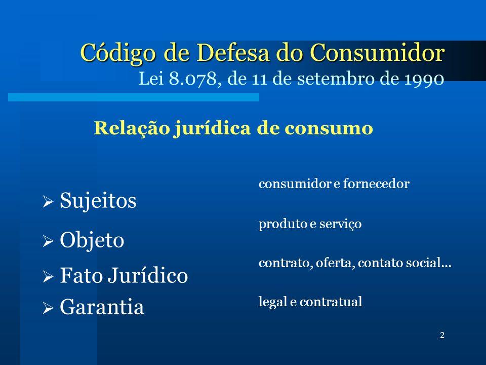 2 Código de Defesa do Consumidor Código de Defesa do Consumidor Lei 8.078, de 11 de setembro de 1990 Sujeitos Objeto Fato Jurídico Garantia consumidor
