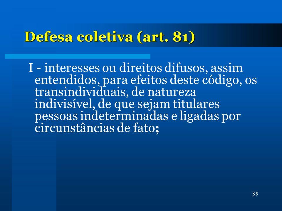 35 Defesa coletiva (art. 81) I - interesses ou direitos difusos, assim entendidos, para efeitos deste código, os transindividuais, de natureza indivis