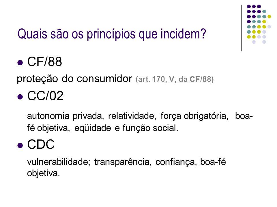 Cláusulas abusivas 1.Nulifica a cláusula; (arts. 51 e 52 do CDC) 2.