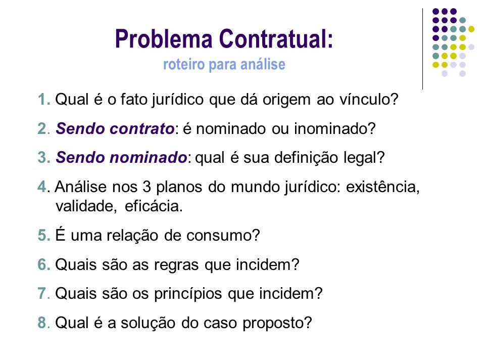 Problema Contratual: roteiro para análise 1. Qual é o fato jurídico que dá origem ao vínculo? 2. Sendo contrato: é nominado ou inominado? 3. Sendo nom