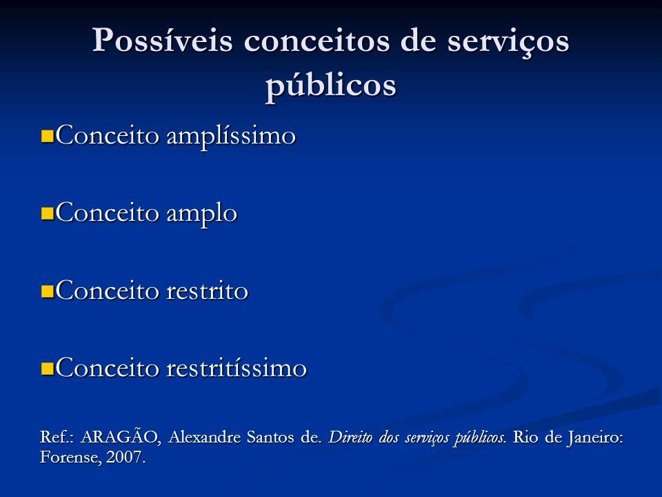 Possíveis conceitos de serviços públicos Conceito amplíssimo Conceito amplíssimo Conceito amplo Conceito amplo Conceito restrito Conceito restrito Con