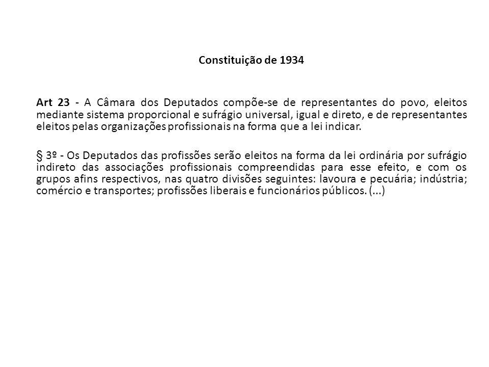 Constituição de 1934 Art 23 - A Câmara dos Deputados compõe-se de representantes do povo, eleitos mediante sistema proporcional e sufrágio universal,