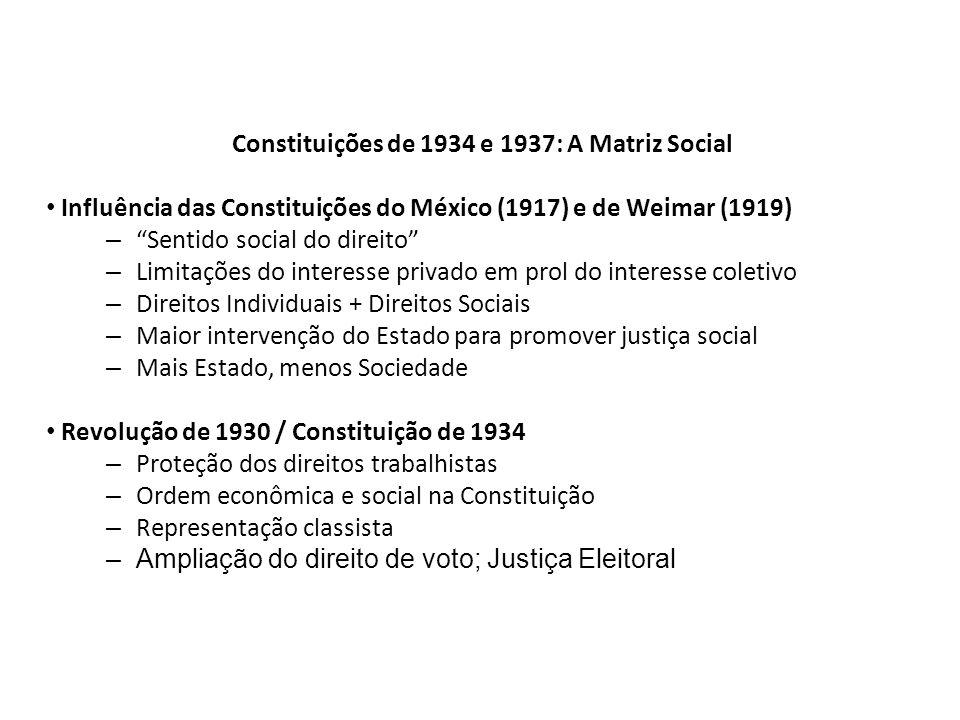 Constituições de 1934 e 1937: A Matriz Social Influência das Constituições do México (1917) e de Weimar (1919) – Sentido social do direito – Limitaçõe